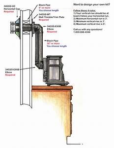Stove Pipe  How To Install A Wood Burning Stove Pipe