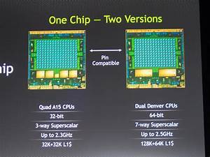 Nvidia Shows Off The First 64