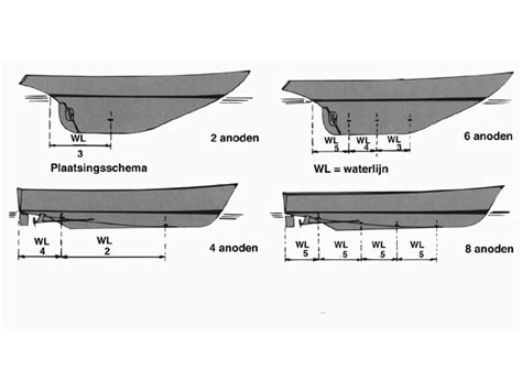Aluminium Boot Zout Water by Boot Anoden Aluminium Ringanode 248 22 50 Mm