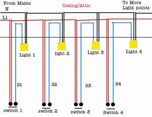 Saima soomro multiple lights
