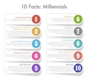 10 facts about millennials rmagazine