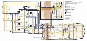 Em Ballast Wiring Diagram Ballast Resistor Purpose Wiring