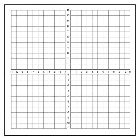 graph quadrants labeled top label maker