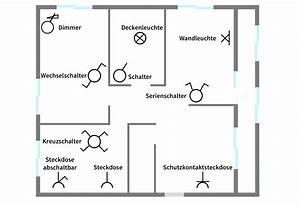 Elektroinstallation Kosten Berechnen : symbole elektroinstallation haus elektro 40900 symbole ~ Themetempest.com Abrechnung