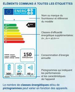 Classe Energie G : etiquettes nergie les rendre plus lisibles pour une meilleure efficacit nerg tique l 39 energeek ~ Medecine-chirurgie-esthetiques.com Avis de Voitures