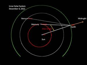inner_solar_system_dec-4_2012 | When the Curves Line Up