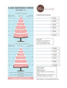 3 tier wedding cake prices lovebaked cake pricing chart 3 13 jpg 612 792 pixels