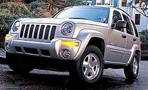 2003 Jeep Liberty Service Repair Manual Download
