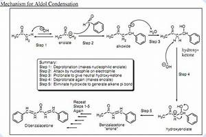 One Part Of Chemistry  Synthesis Of Dibenzalacetone By
