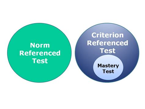 criterion referenced assessment criterion referenced test