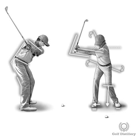 Golf Swing Tips by Golf Backswing How To Correctly Perform Your Backswing