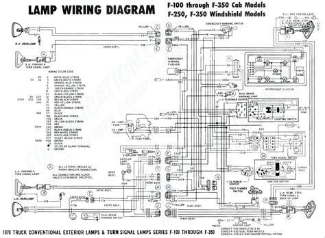 2006 Silverado 2500hd Trailer Wiring Diagram by 2005 Chevy Silverado Trailer Wiring Diagram Trailer