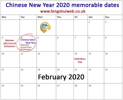 chinese year feng shui