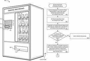 Automatic Chocolate Vending Machine In Embedded System Pdf