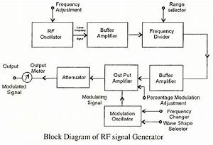 Electrical Topics  Construction And Working Of Radio