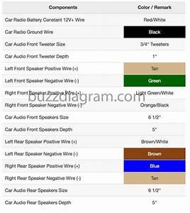 2008 Cadillac Escalade Esv Radio Wiring Guide