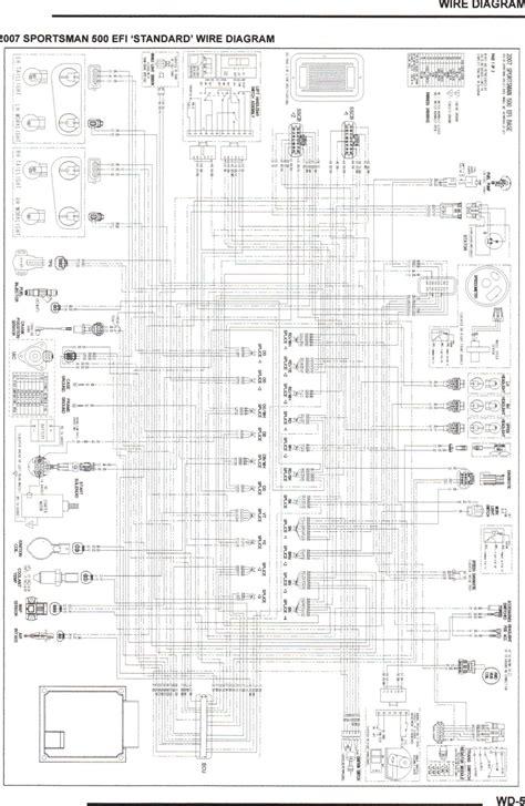 collection   polaris ranger  wiring diagram sample