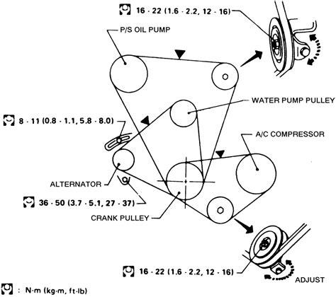 Repair Guides Routine Maintenance Drive Belts