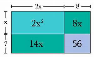 Understanding Common Core Math Models  U2013 Math Memoirs  U2013 Medium