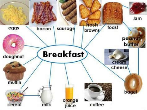 Traditional English Breakfast Learn What Is Eaten At Breakfast