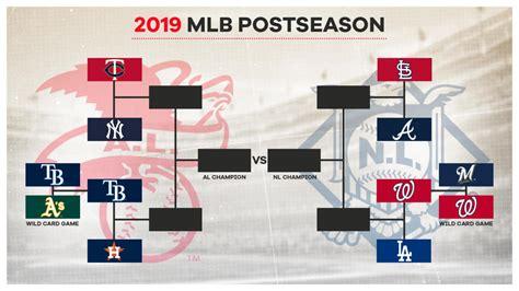 mlb playoffs bracket postseason schedule