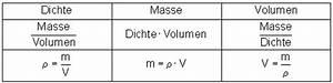 Chemie Mol Berechnen : die physikalische gr e dichte ~ Themetempest.com Abrechnung