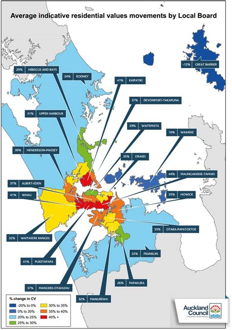 Auckland property revaluations - Greater Auckland
