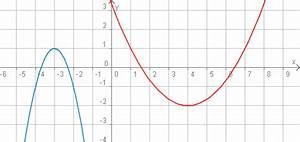 Scheitelpunkt Berechnen Parabel : parabel aus punkt und scheitelpunkt beispiele ~ Themetempest.com Abrechnung