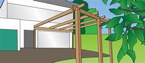 Pergola Holz Selber Bauen : pergola selbst bauen praktiker marktplatz ~ Markanthonyermac.com Haus und Dekorationen