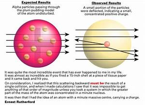 Atomic Balls   MalagaBay