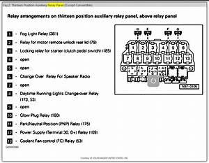 2001 Vw Jetta Console Diagram