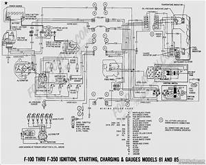 Diagrams For Craftsman Dys 4500 Lawn Tractor