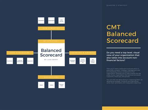 balanced scorecard maker design  custom