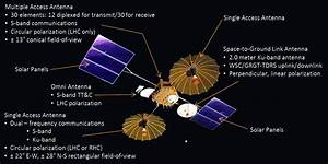 Tracking and Data Relay Satellite (TDRS) First Generation ...