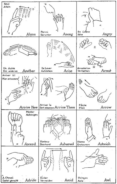 printable printable american sign language words