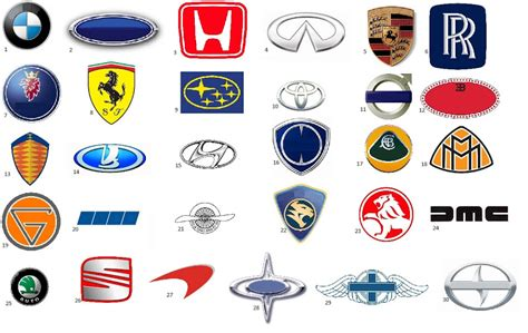 Name That Car Manufacturer Quiz