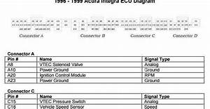 1996 - 1999 Acura Integra Ecu Diagram