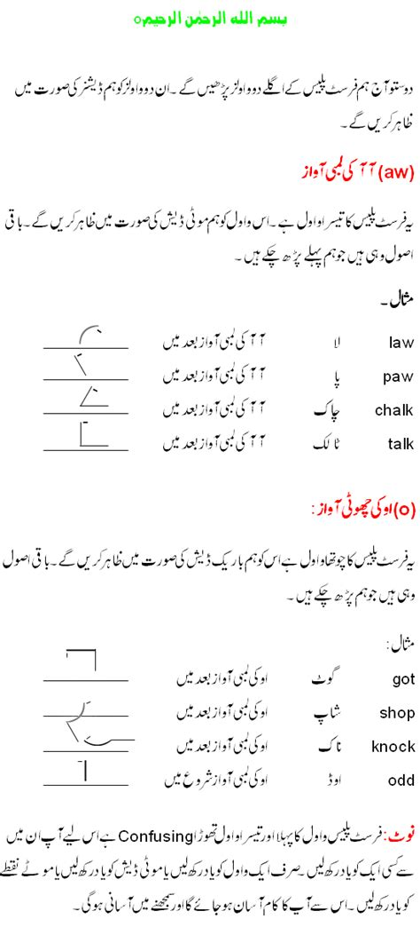 LEARN PITMAN SHORTHAND IN URDU AND GET JOB WITHOUT ANY