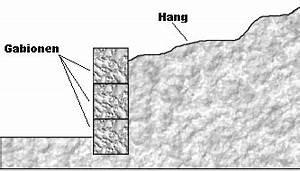 Gabionen Stützmauer Berechnen : gabionen und gabionenbau einsatzgebiete und anwendungsm glichkeiten von steink rben gabbionen ~ Themetempest.com Abrechnung