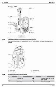 17 Best Images About Atlet Manuals On Pinterest