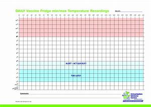 temperature line graph template - printable temperature graph pictures to pin on pinterest