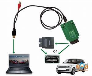 Stc Svci Doip User Manual  Sdd  U0026 Pathfinder Install