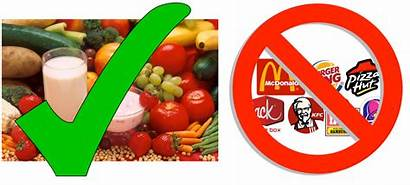 Junk Healthy Vs Fast Poster Choices Weebly