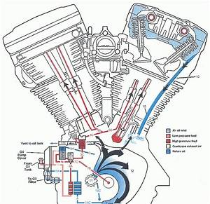 Nql Download Evo Motorcycle Engine Diagram