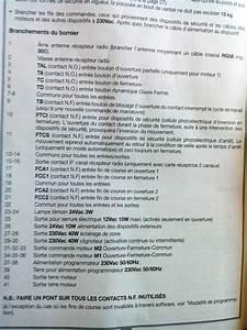 Fermeture De Portail Electrique : comment d sactiver la s curit d 39 un portail lectrique ~ Edinachiropracticcenter.com Idées de Décoration