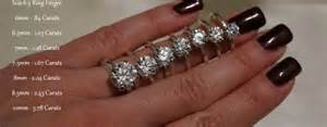 average price of an engagement ring australia
