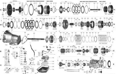 Swell Transmission 6F35 Diagram Ford Wiring Database Lukepterrageneticorg