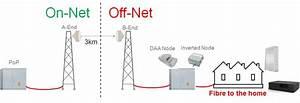 Virgin Media Brings Fttp Broadband To Village Via Gigabit