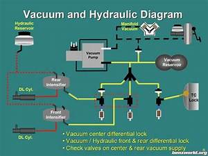 Where To Find Vacuum System Diagram Wiring Diagram.html