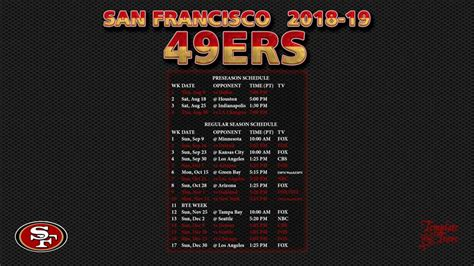 san francisco ers wallpaper schedule